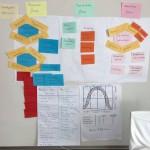 Školenie projektového manažmentu v Novom Meste nad Váhom